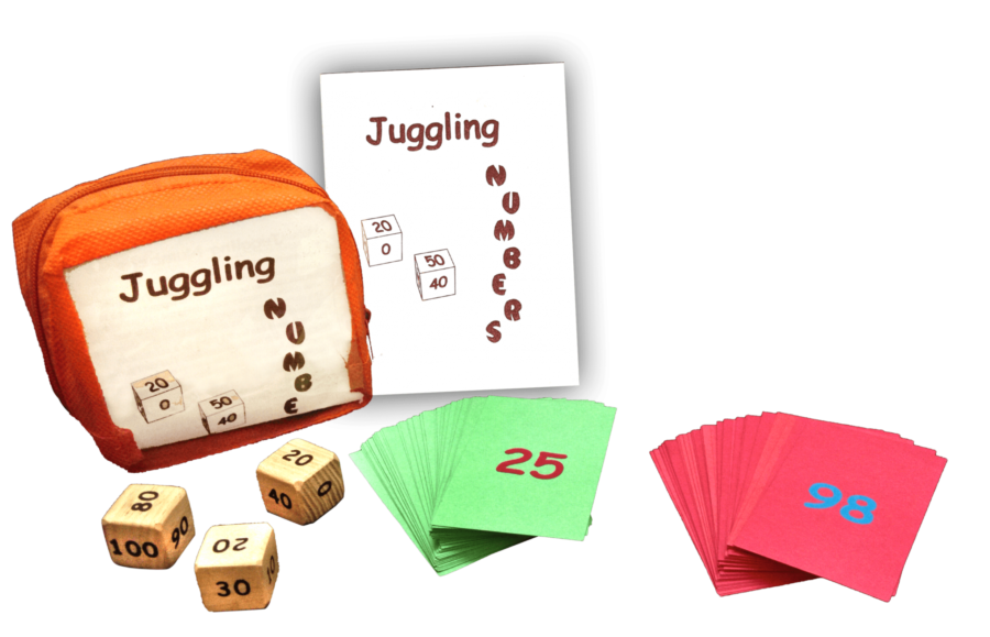 Juggling Numbers